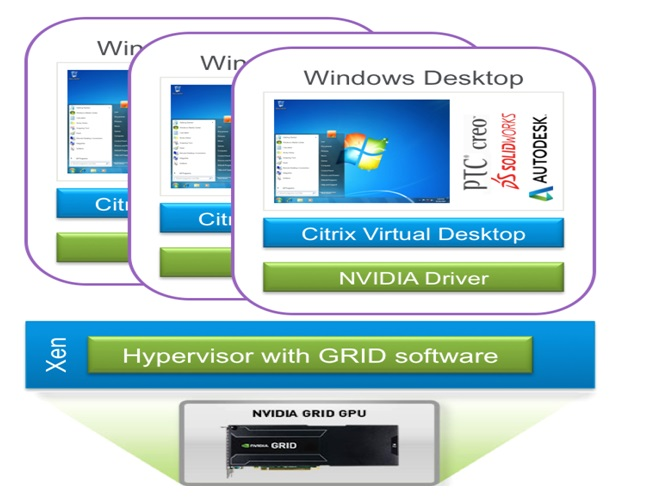 Creating XenDesktop Machine VMs | vmware | citrix | Citrix XenDesktop | زن دسک تاپ سیتریکس